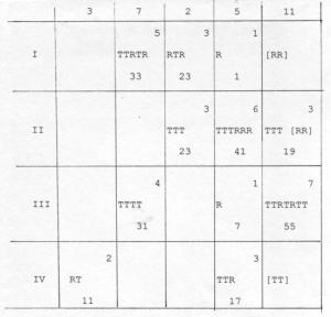 Figure 6-13b