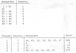 Figure 6-4b